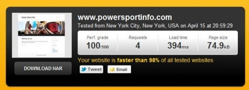 Top Score for Newly installed website.